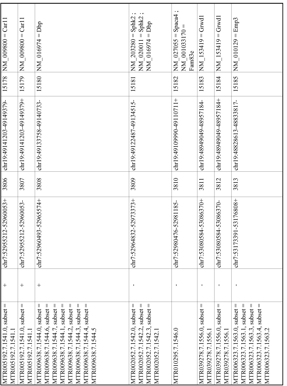 Figure imgf000733_0001