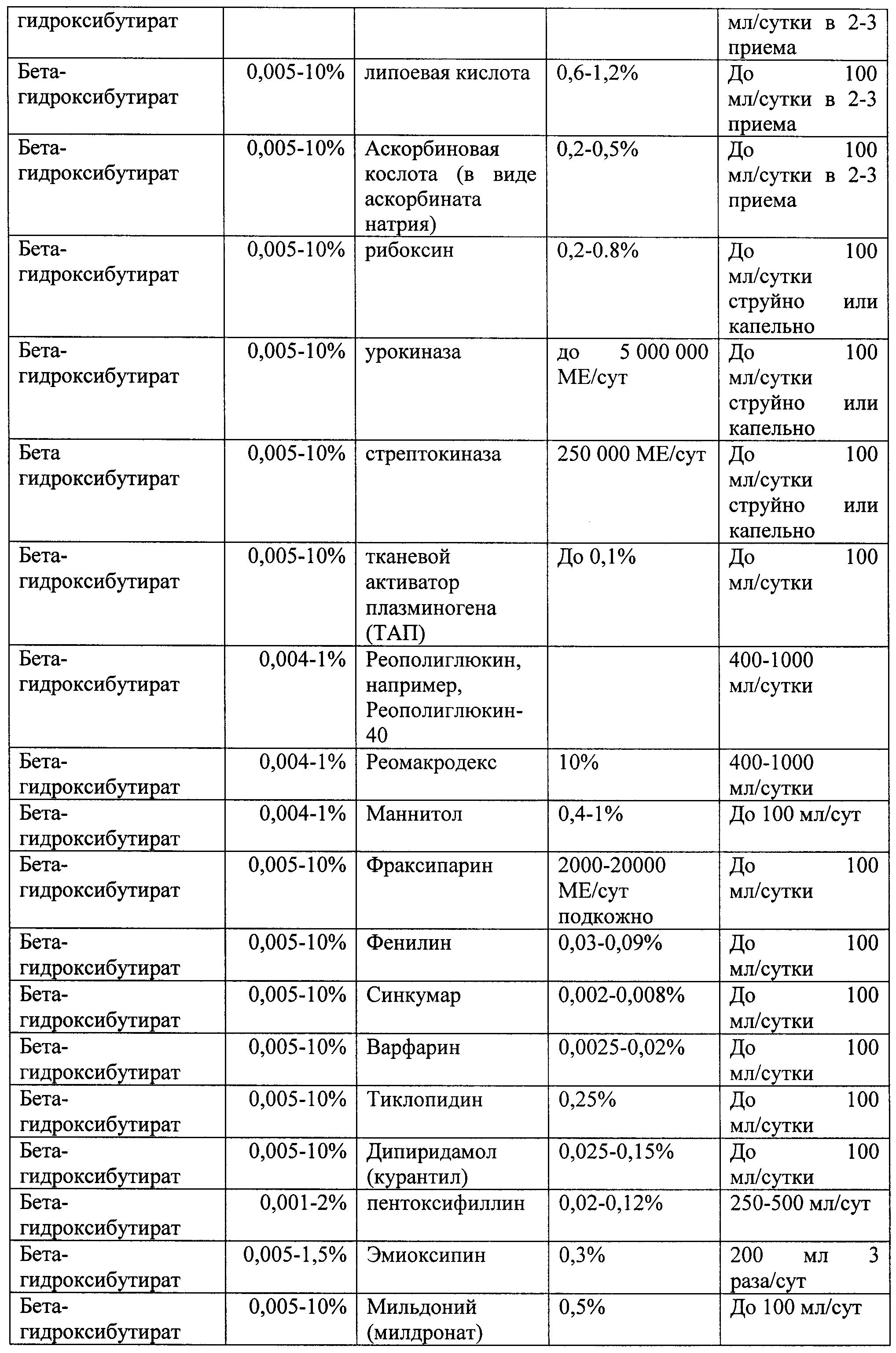 Az Ascorutin mellékhatásai