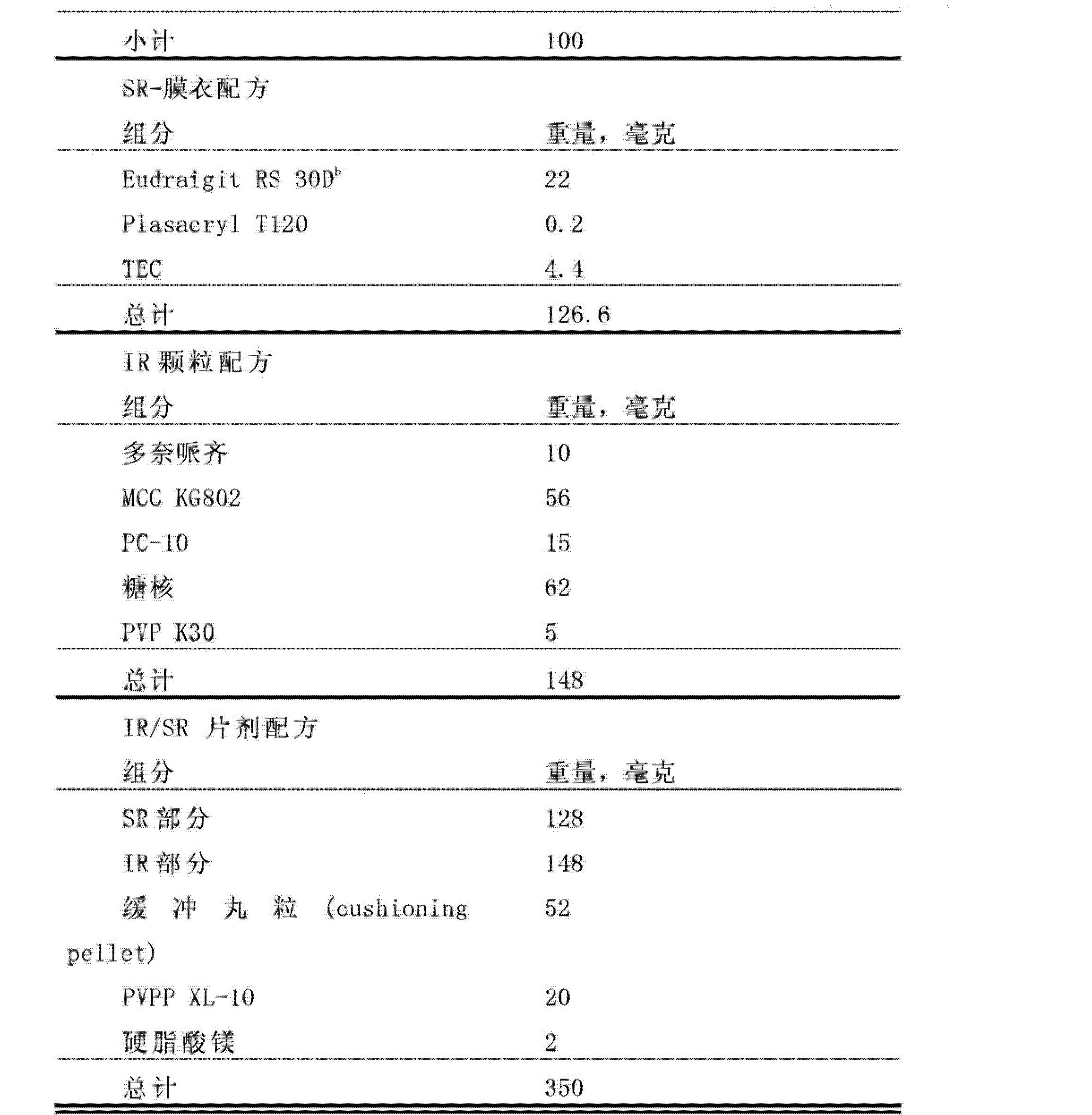 Figure CN102573911BD00151