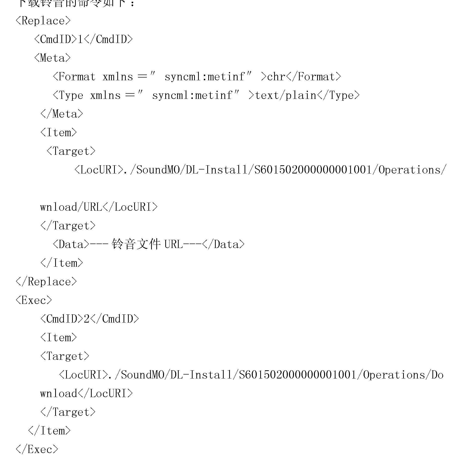 Figure CN101056339BD00142