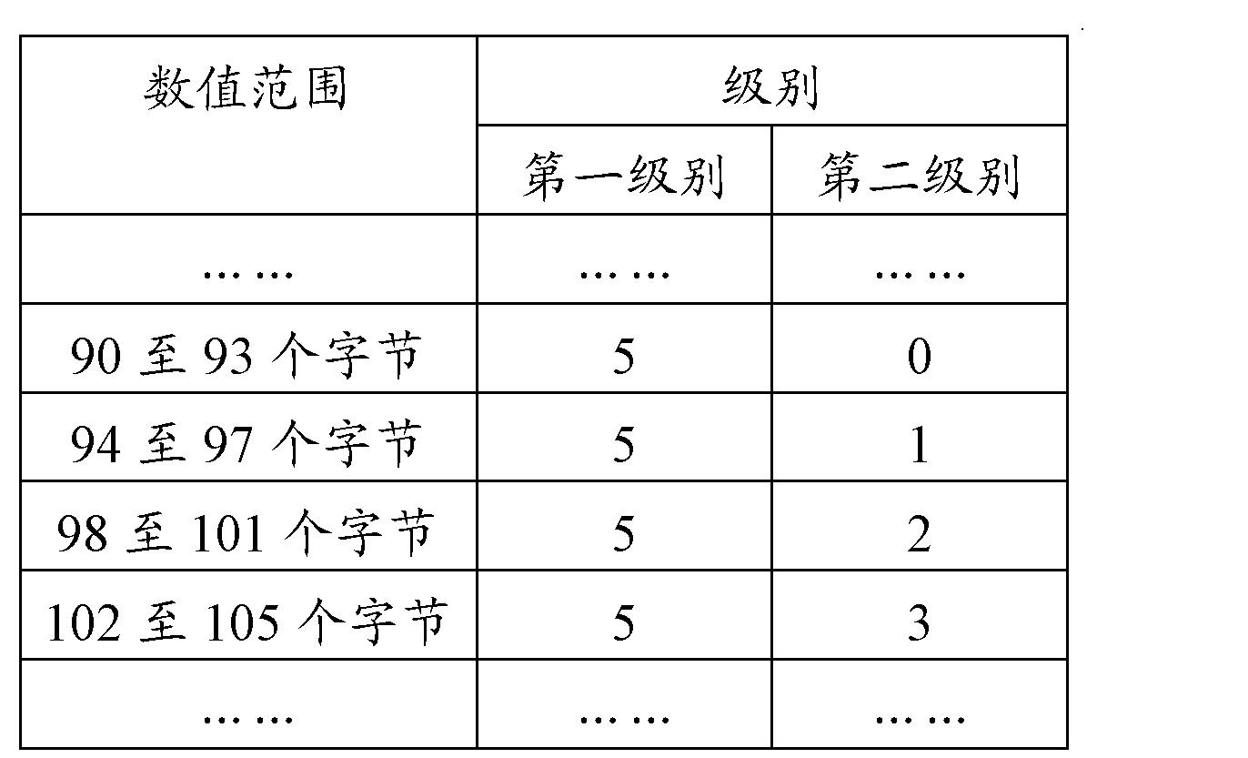 Figure CN102083206AD00091