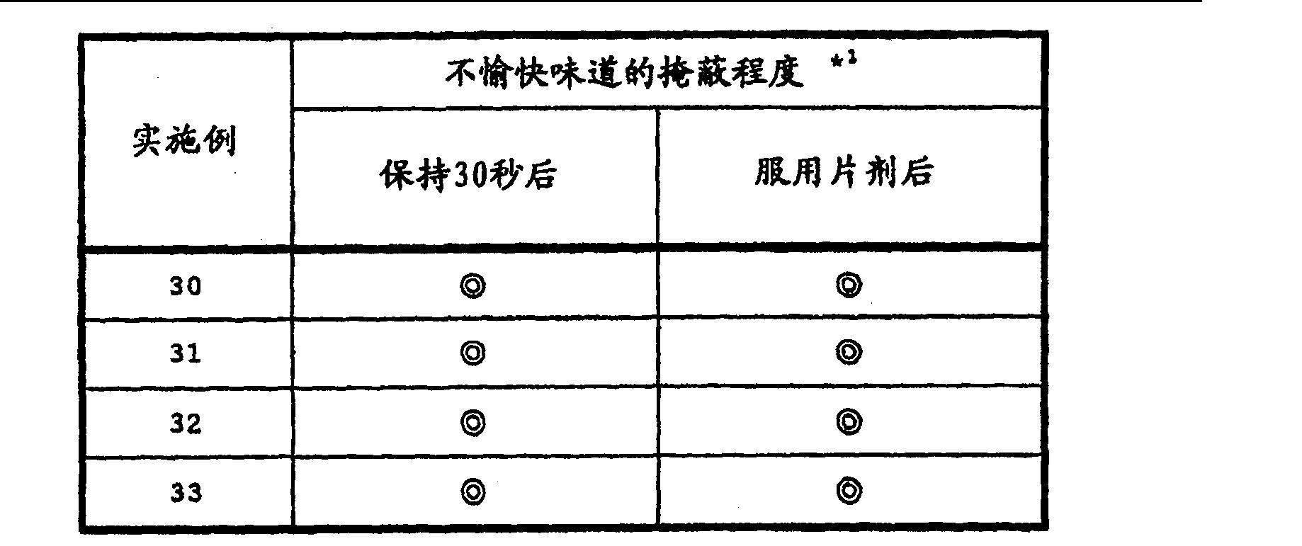 Figure CN1913876BD00291