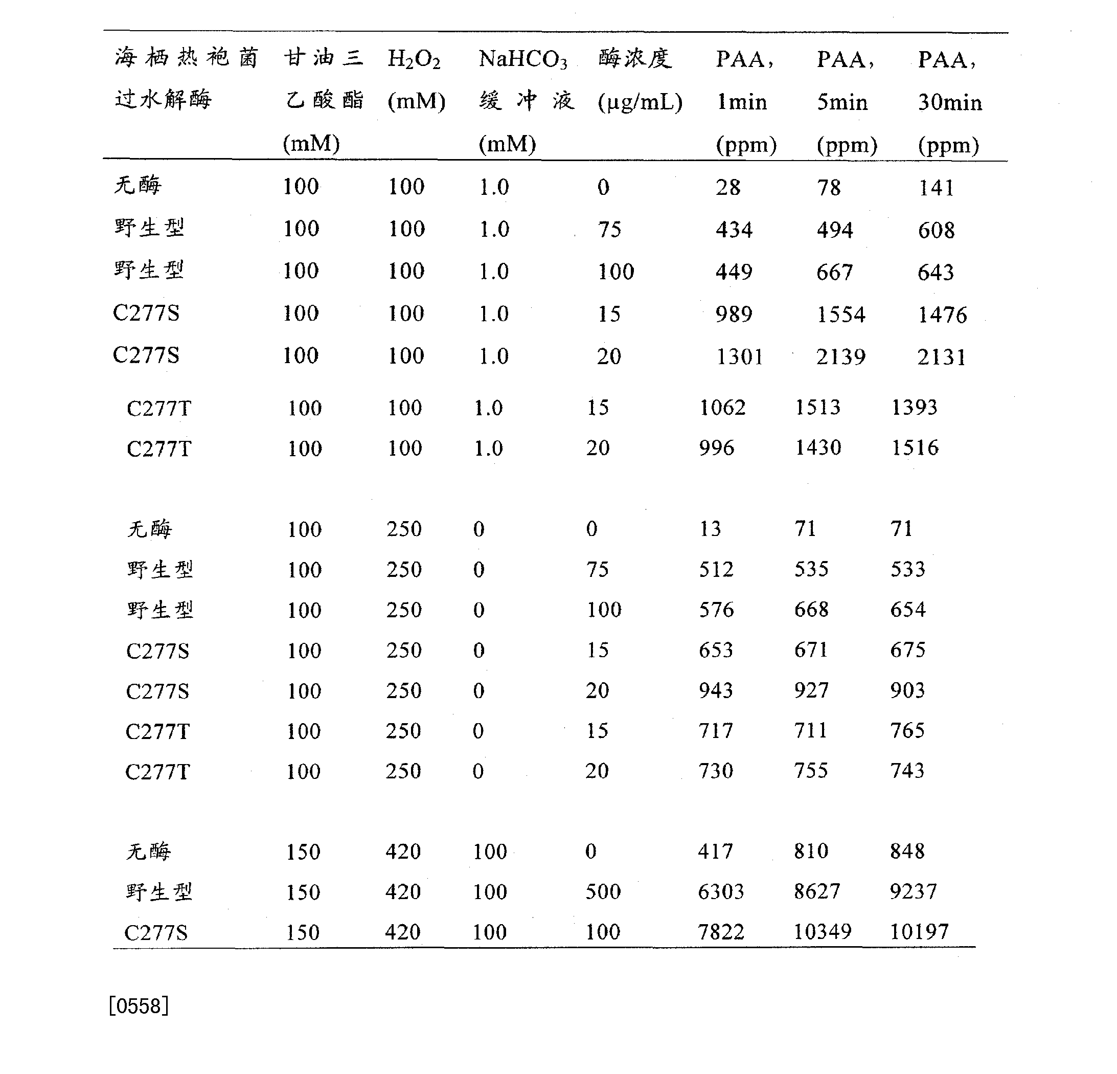Figure CN102264894AD00751
