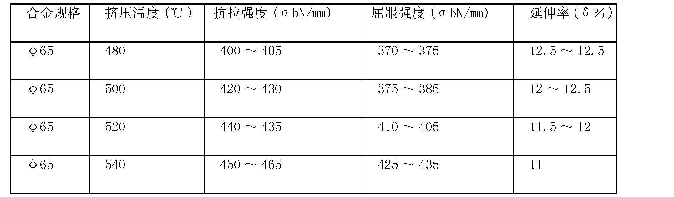 Figure CN102319756AD00061