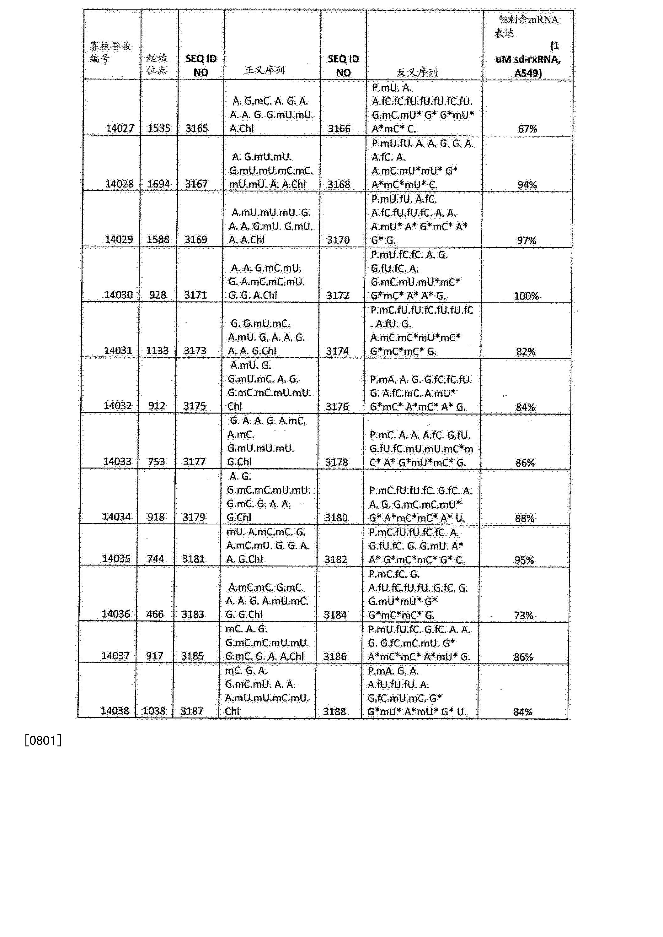 Figure CN103108642BD01851