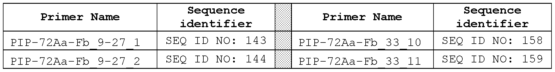 WO2016144686A1 - Structure based methods for modification of pip-72