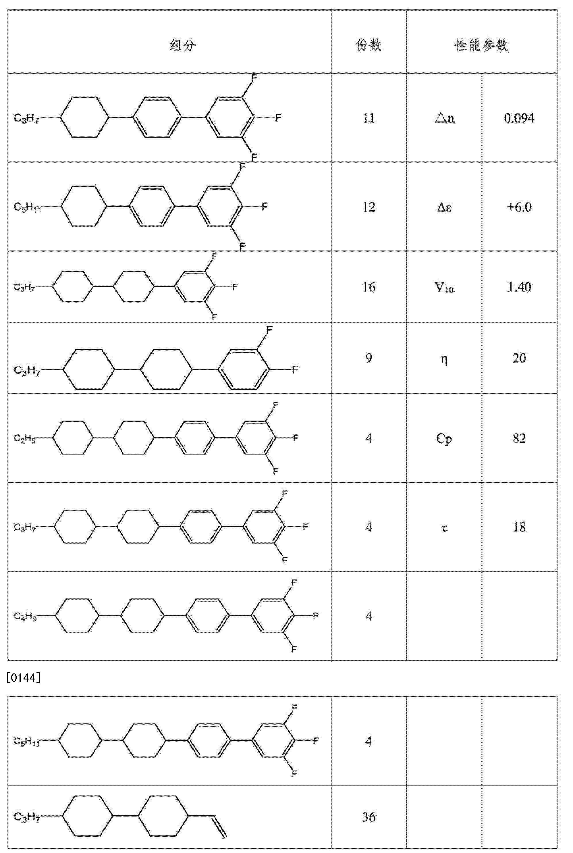Figure CN103773386AD00311