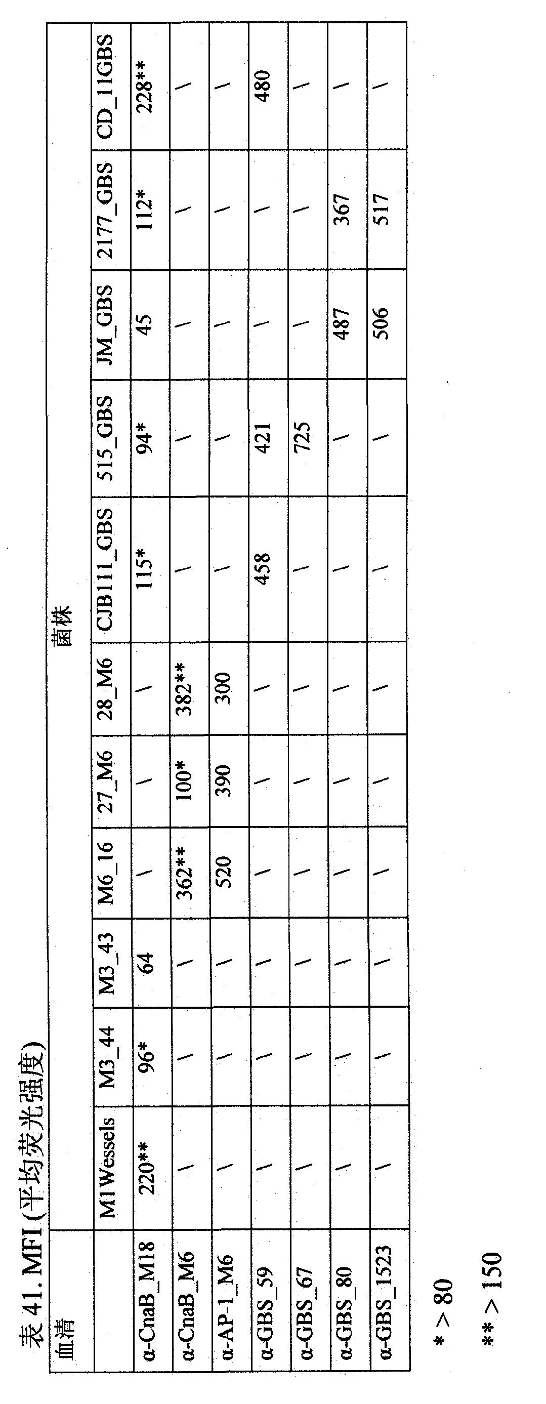 Figure CN102481349BD00901