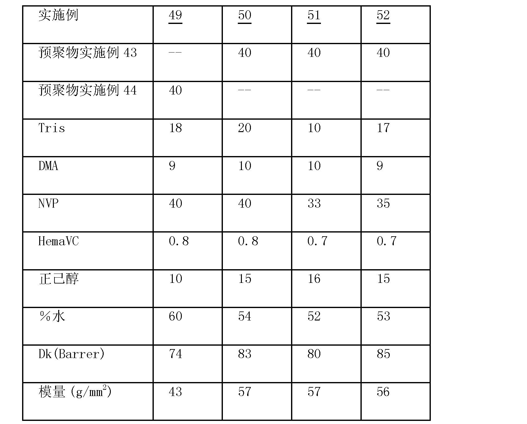 Figure CN101137691BD00222