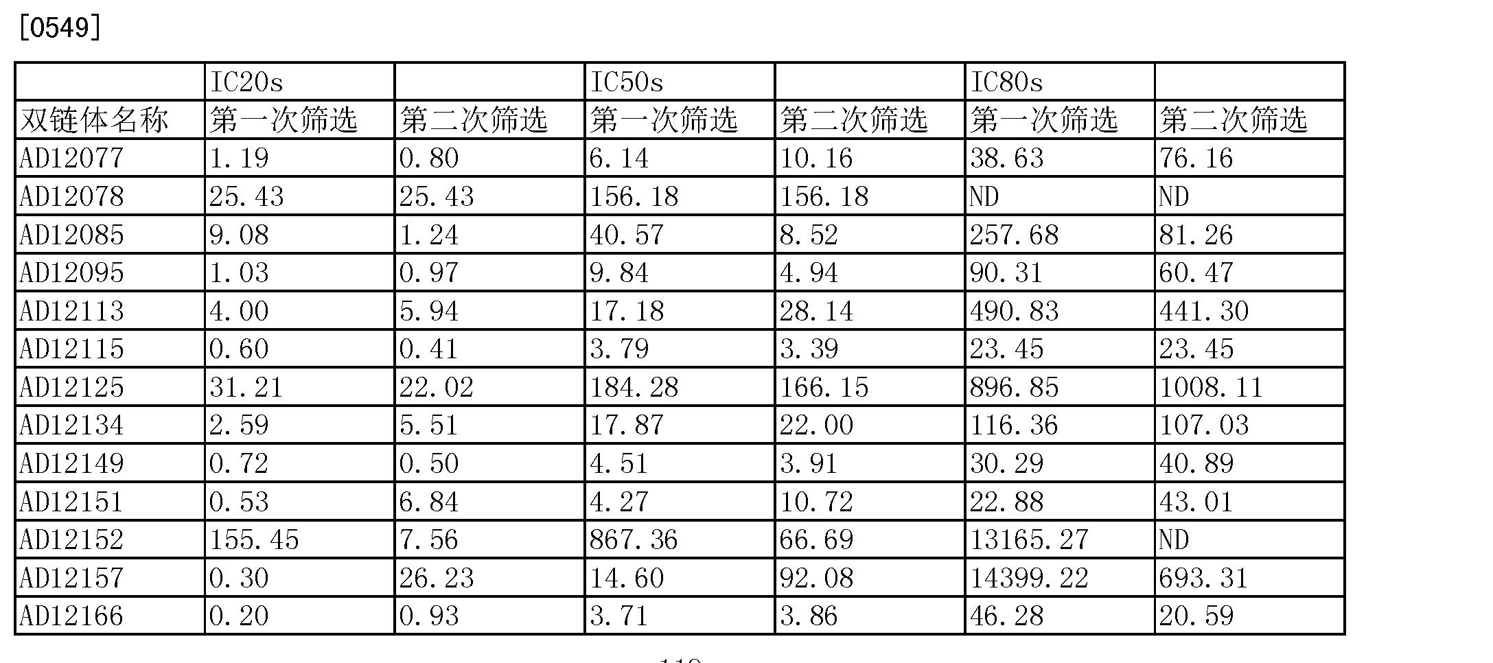 Figure CN104922699AD01191