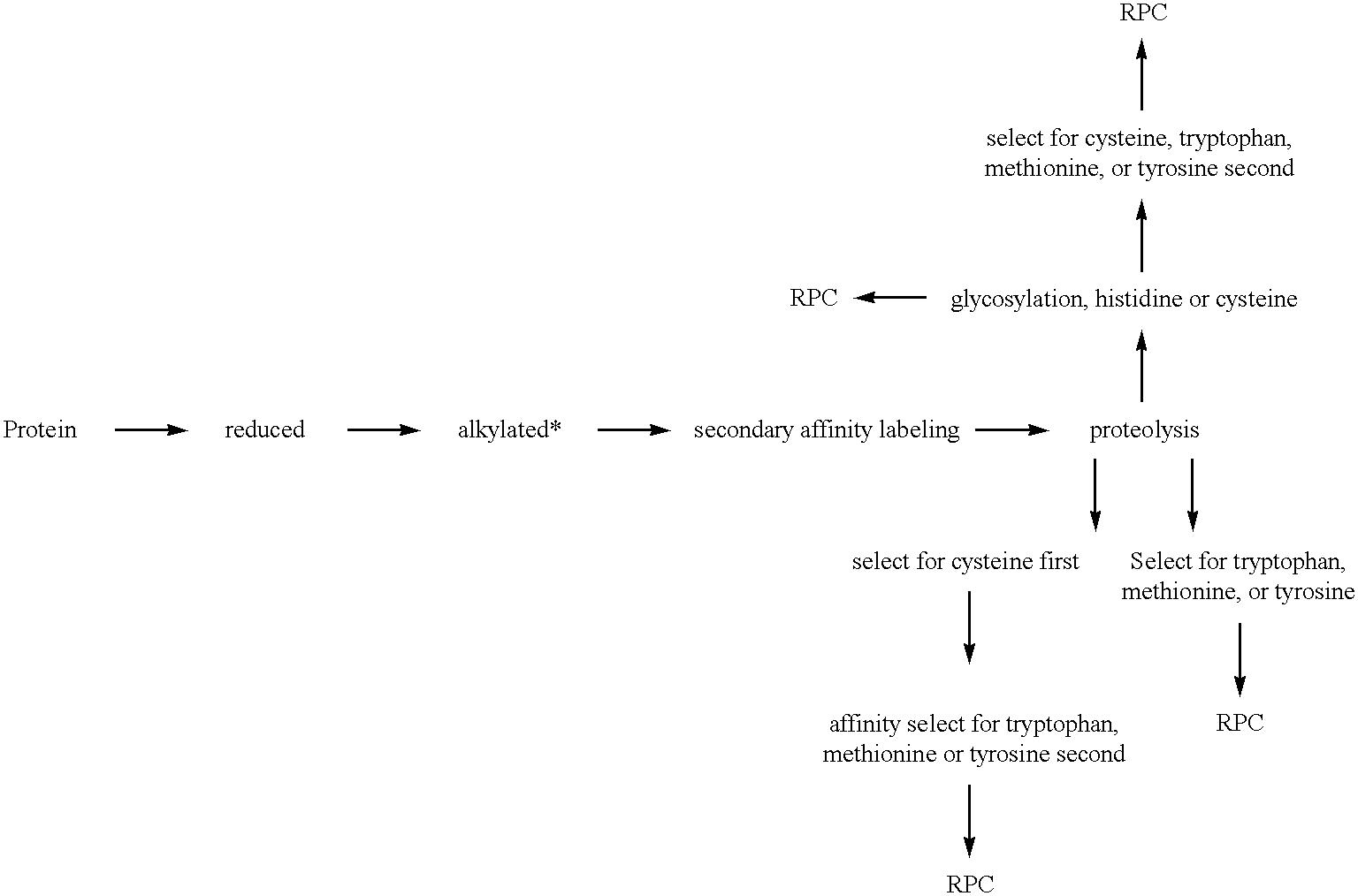 Figure US20020037532A1-20020328-C00007