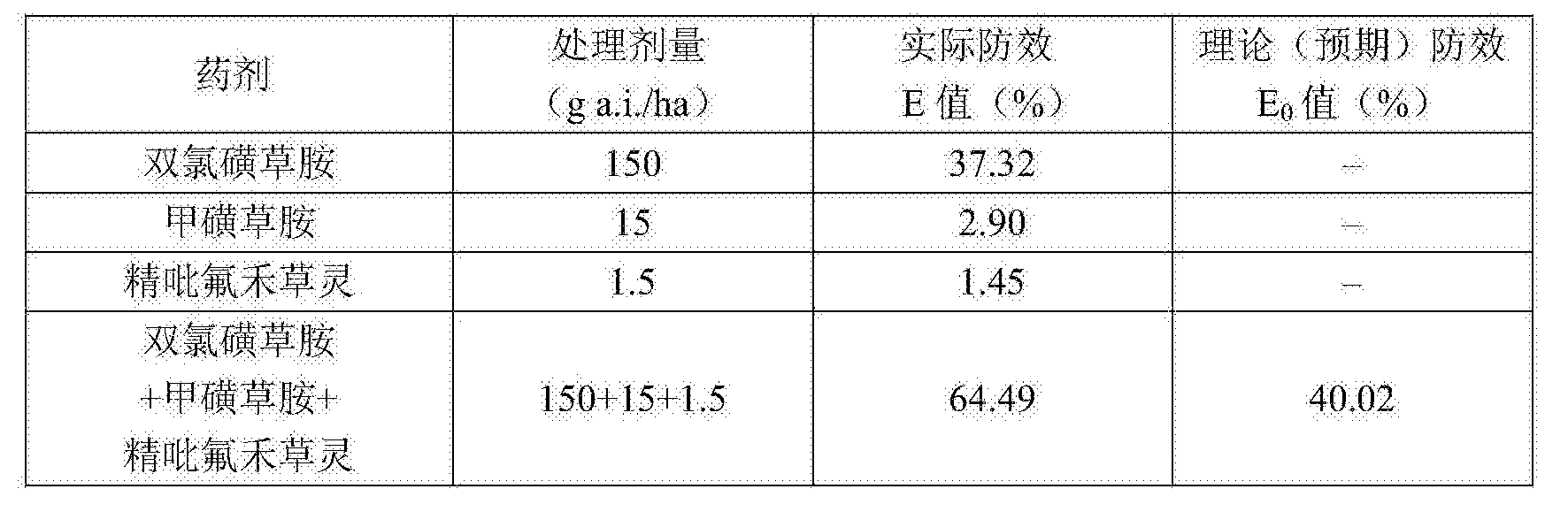 Figure CN108651491AD00103