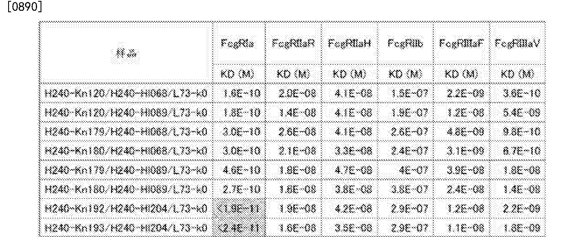 Figure CN105102618BD01681