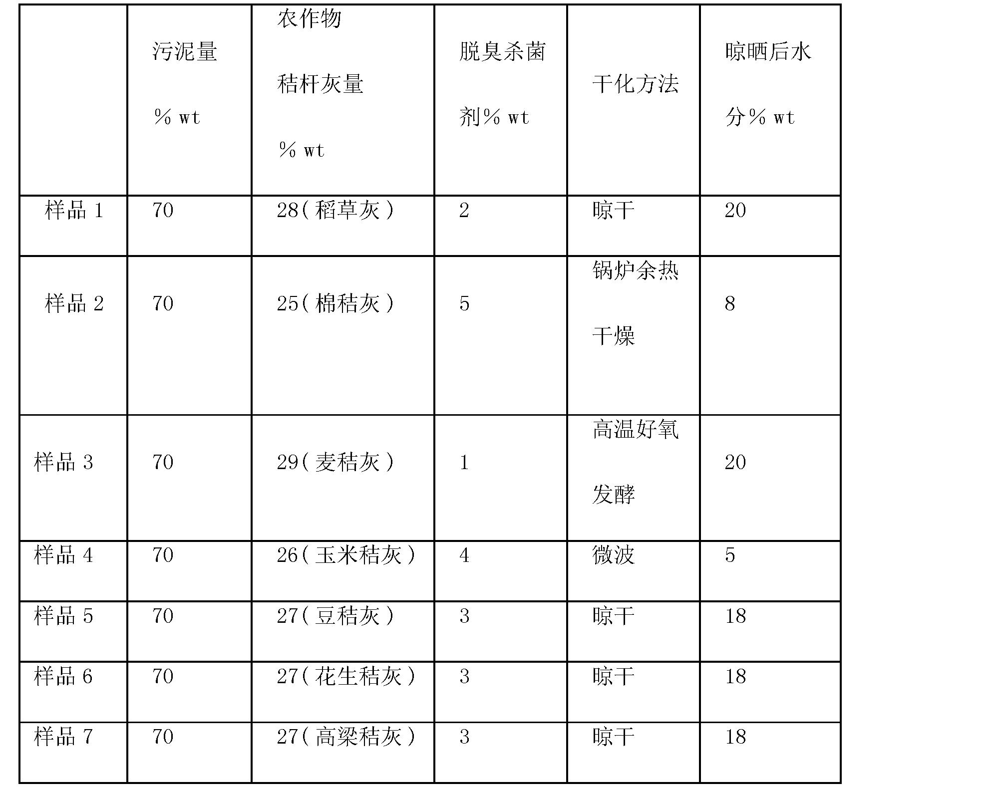 Figure CN101618934BD00061