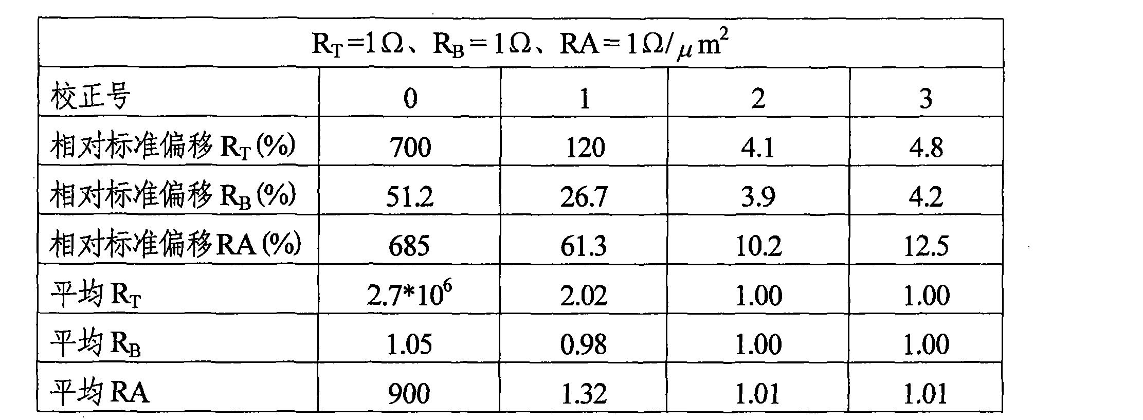 Figure CN101331403BD00151