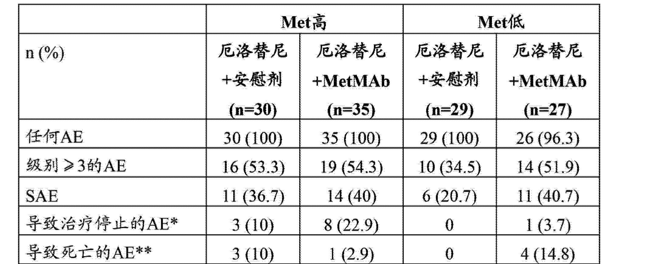 Figure CN103221825AD00682