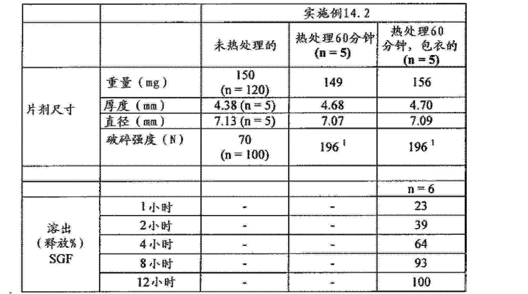 Figure CN102688241AD00941