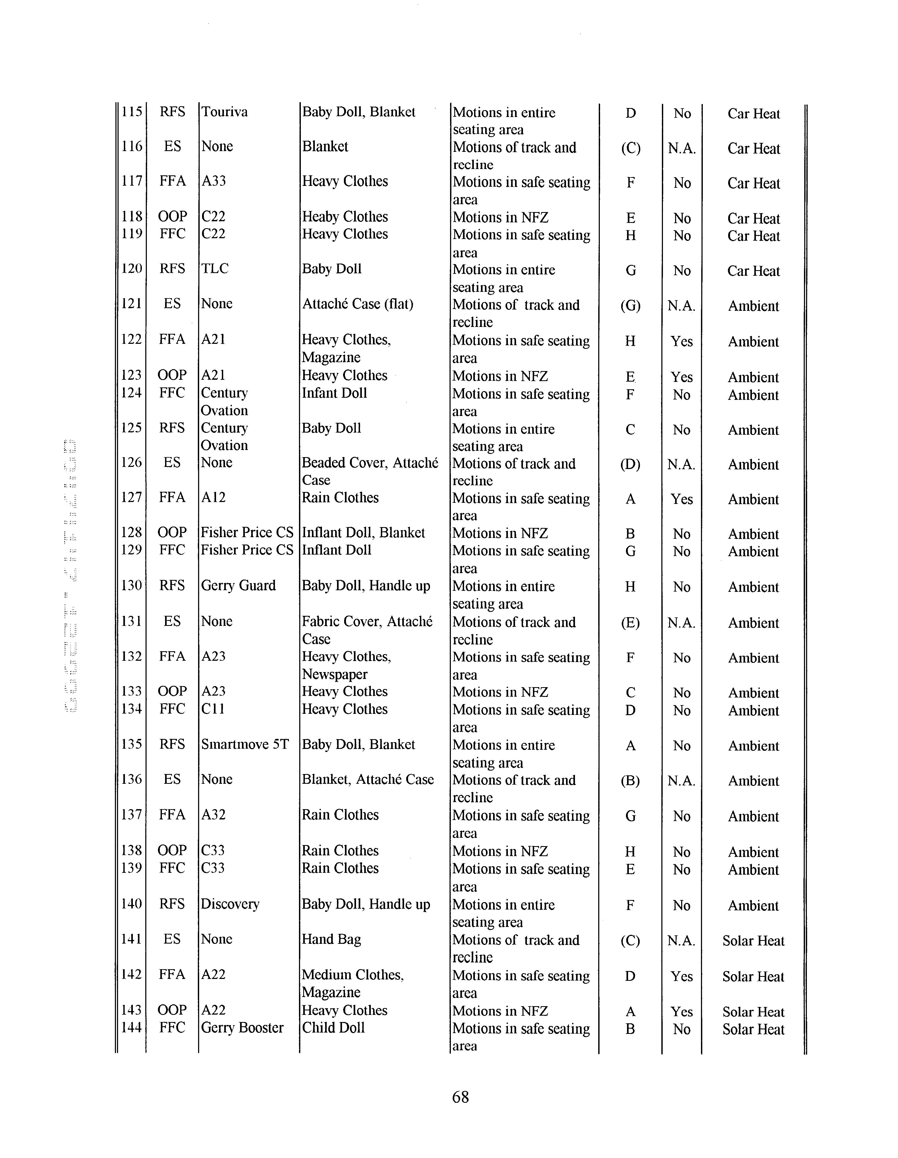 Figure US06397136-20020528-P00009