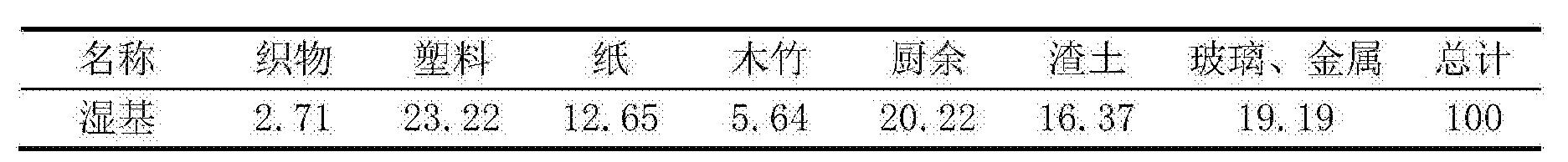 Figure CN105757675AD00081