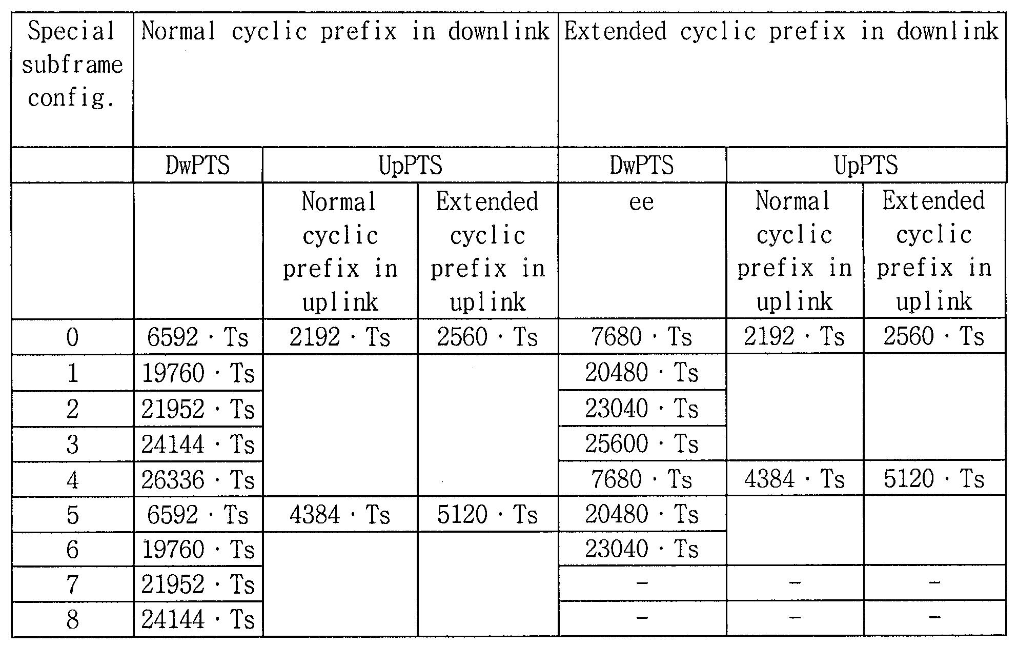 Figure 112015066012139-pct00002