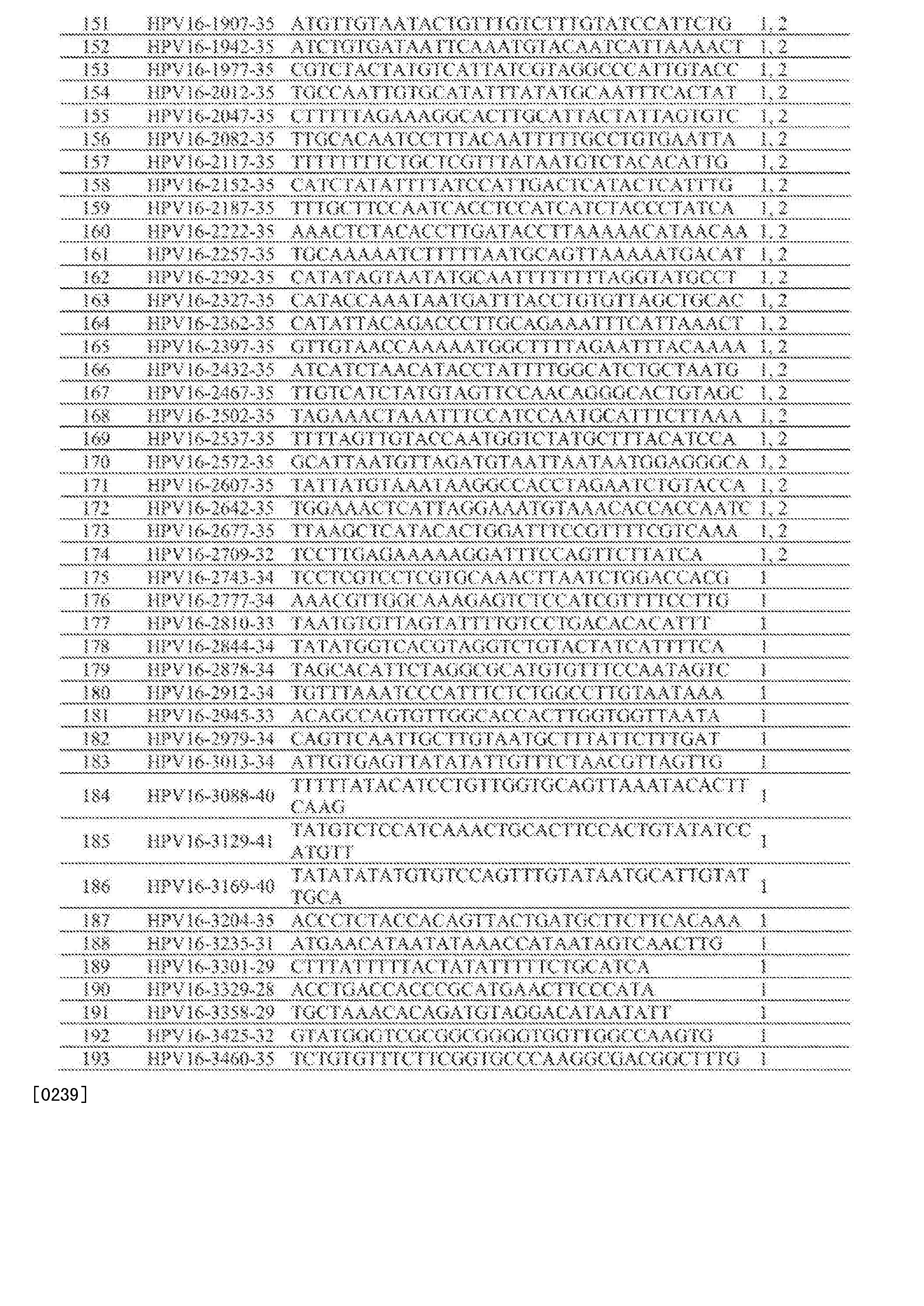 Figure CN103597095BD00401