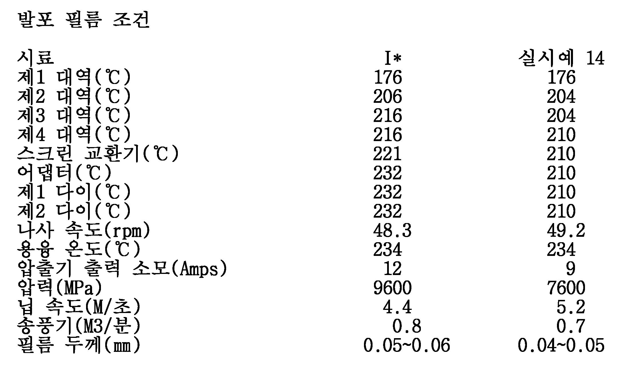 Figure 112006066925974-PCT00075