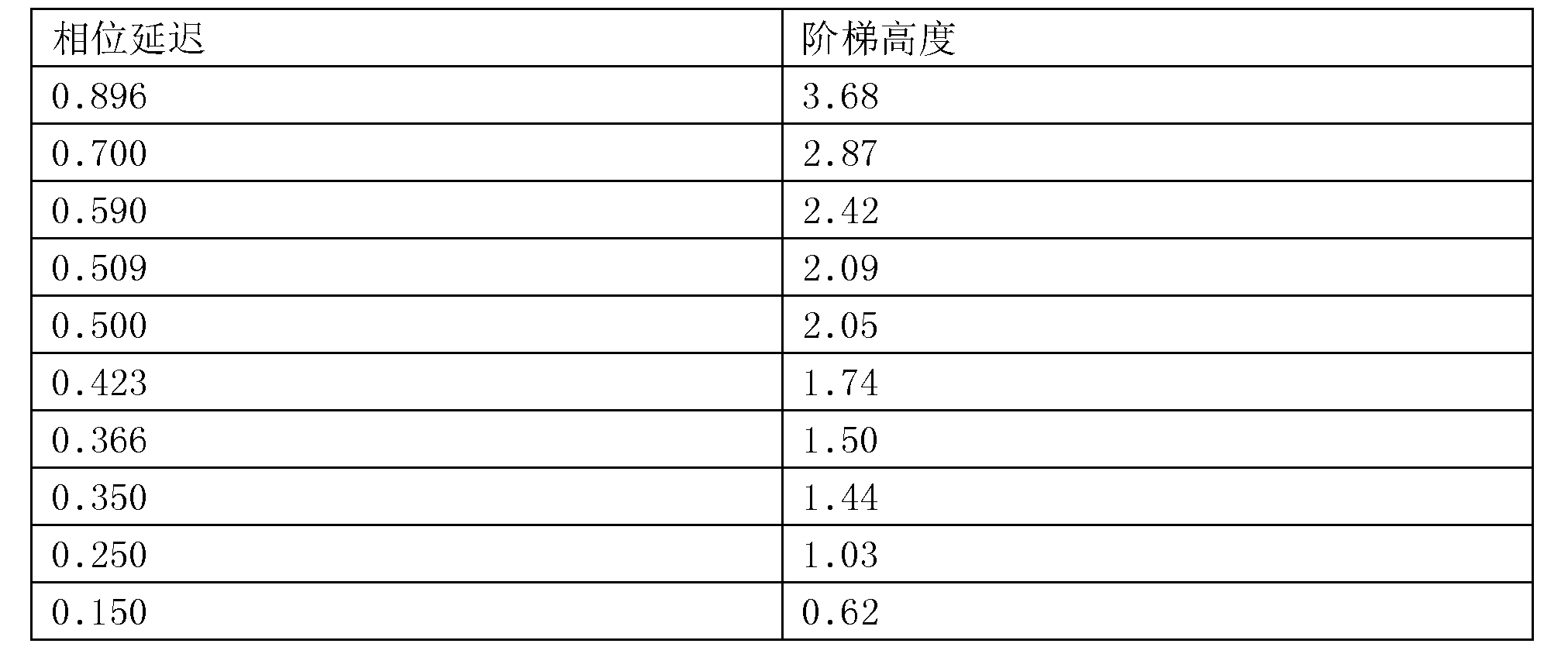 Figure CN108013952AD00152