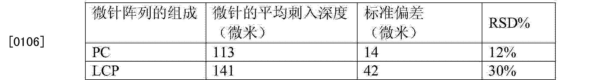Figure CN103874518AD00161