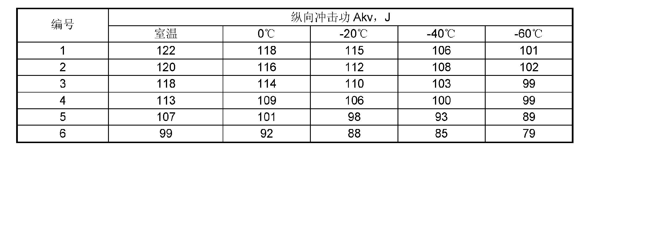 Figure CN102226250AD00073