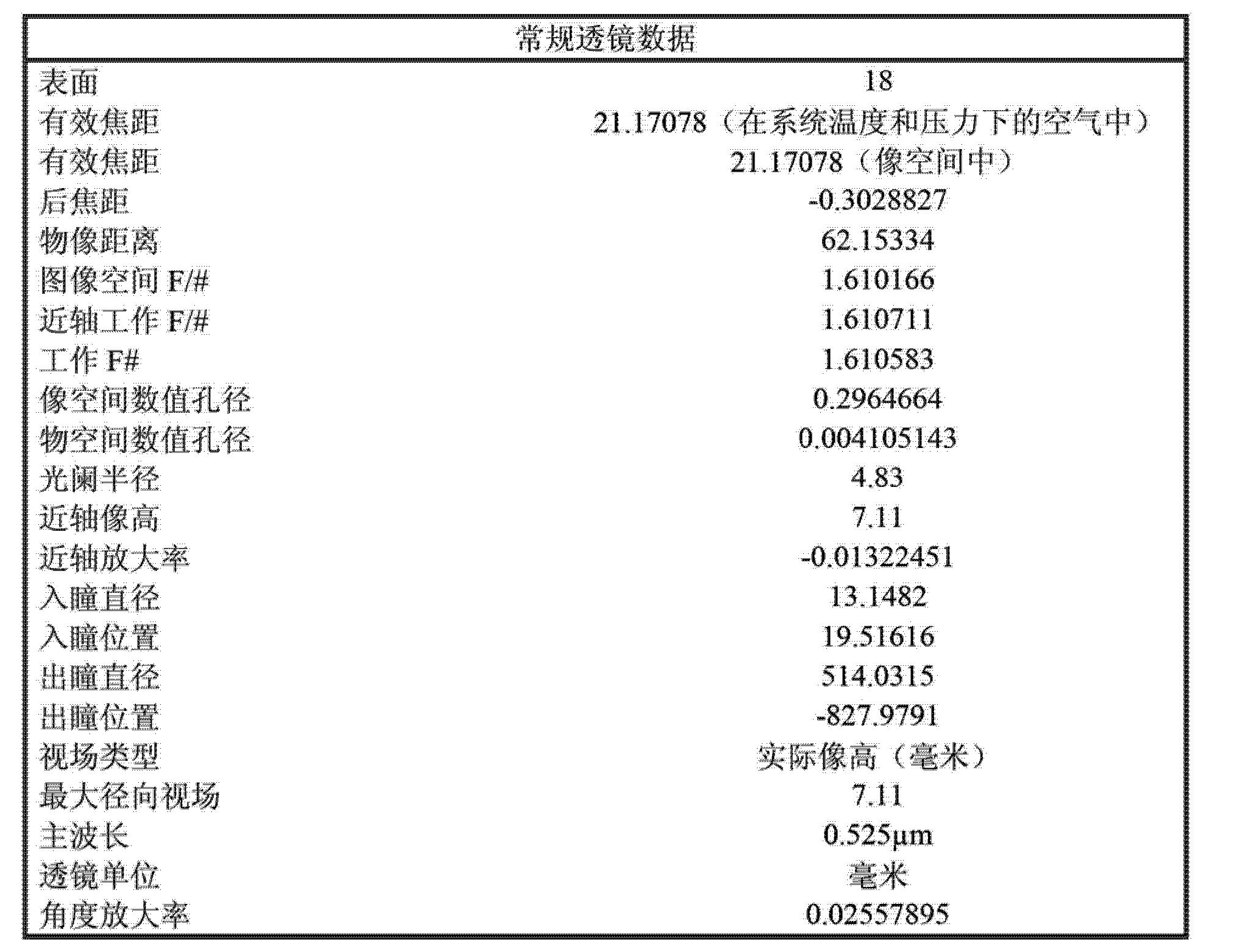 Figure CN103081458AD00122