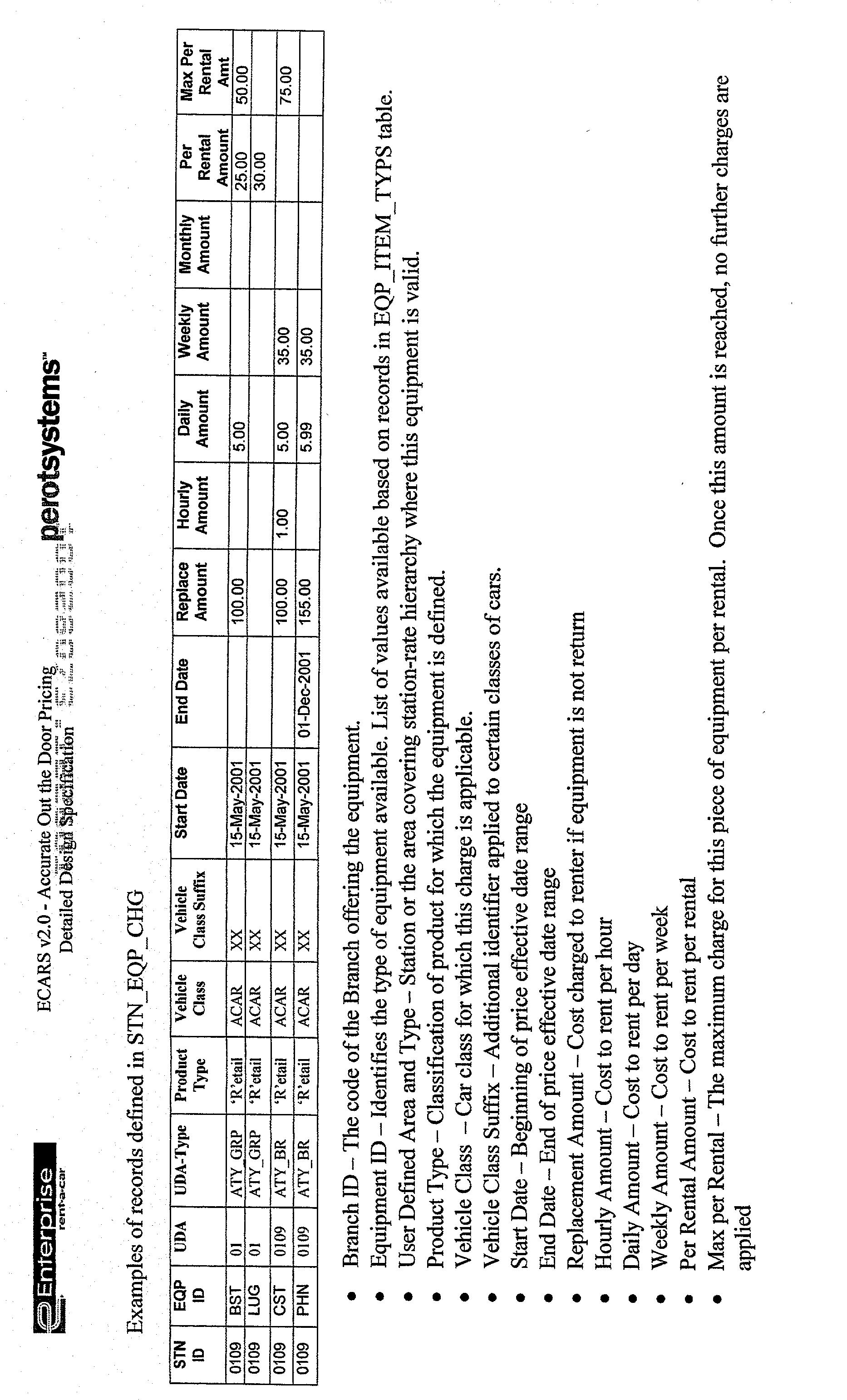 Figure US20030125992A1-20030703-P01141