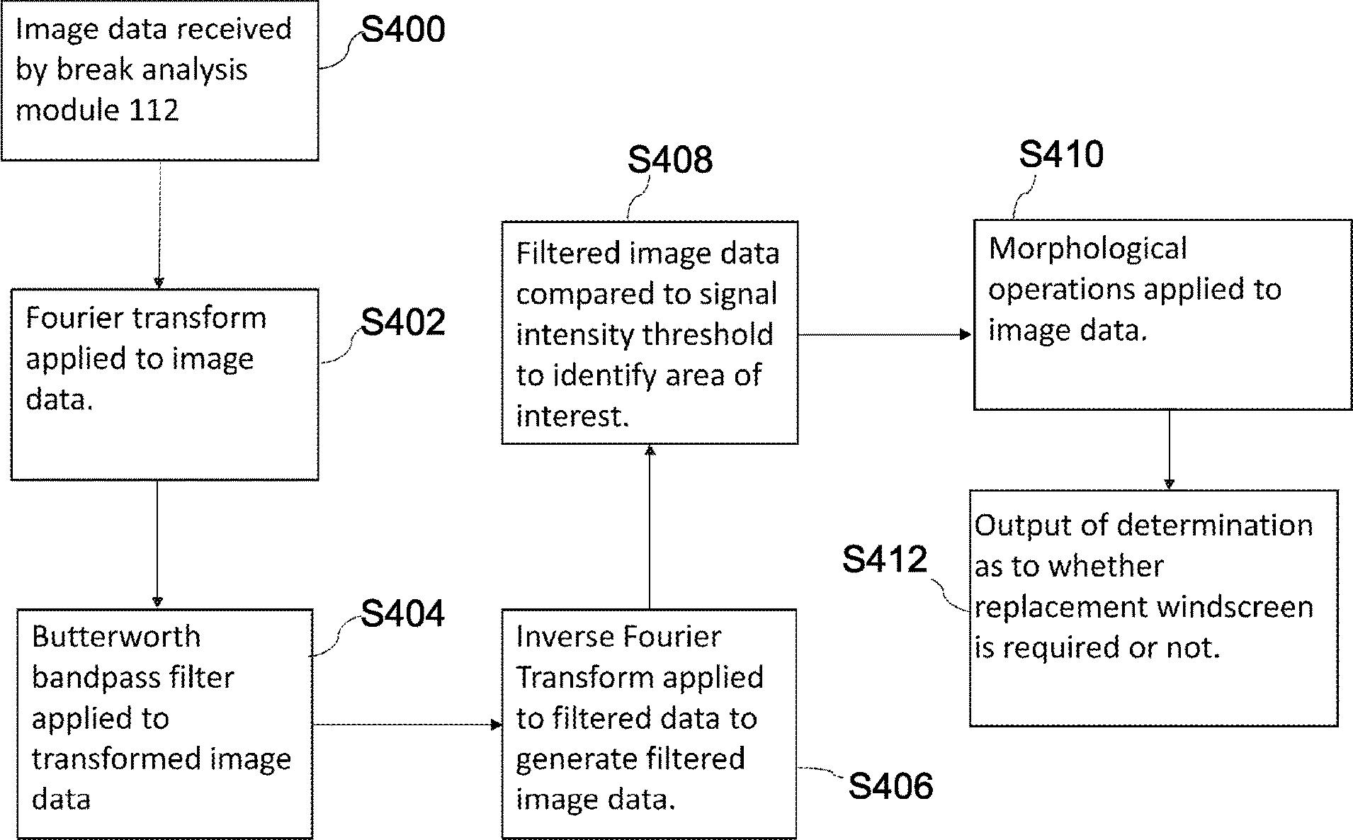 Figure GB2551894A_D0001