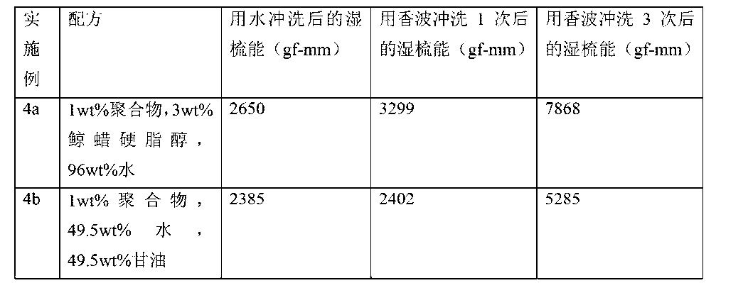 Figure CN102958498BD00092