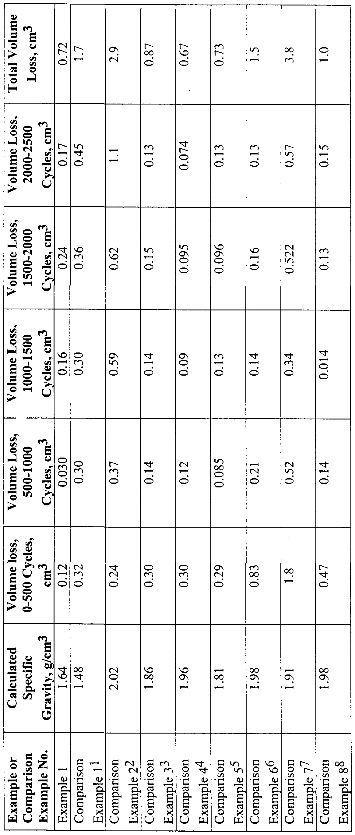 WO2000009811A1 - Wear-resistant transportation surface marking