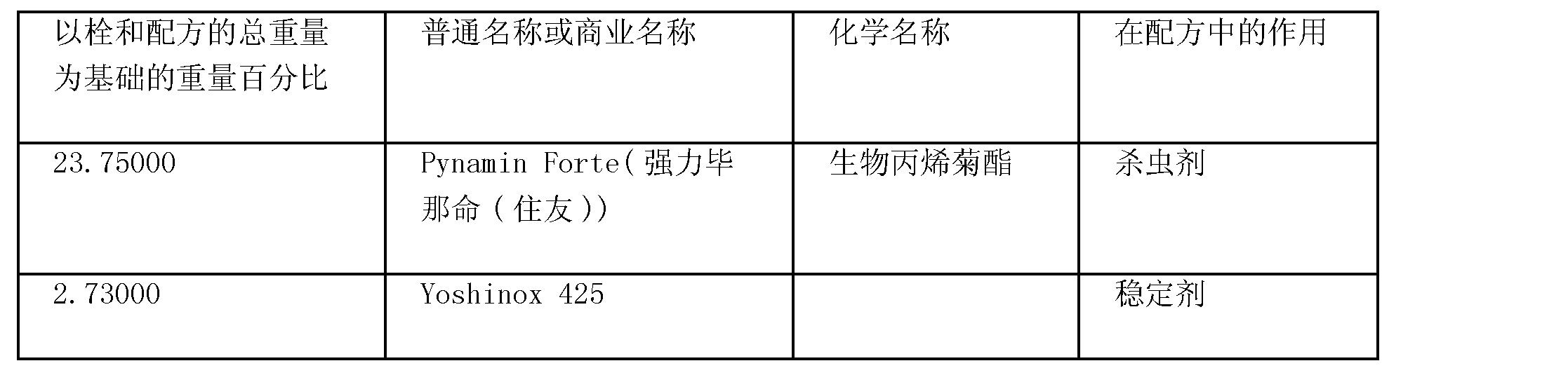 Figure CN101243788BD00173