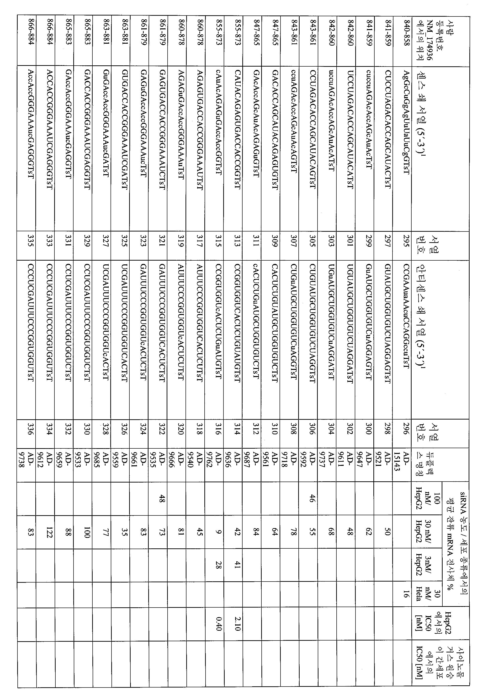 Figure 112008085095997-pct00019