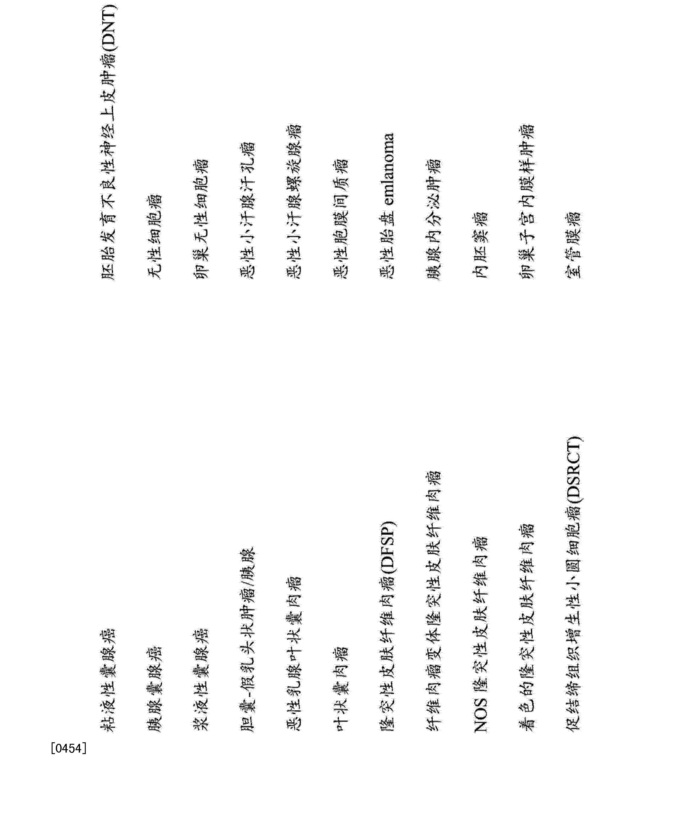 Figure CN103857387AD00671