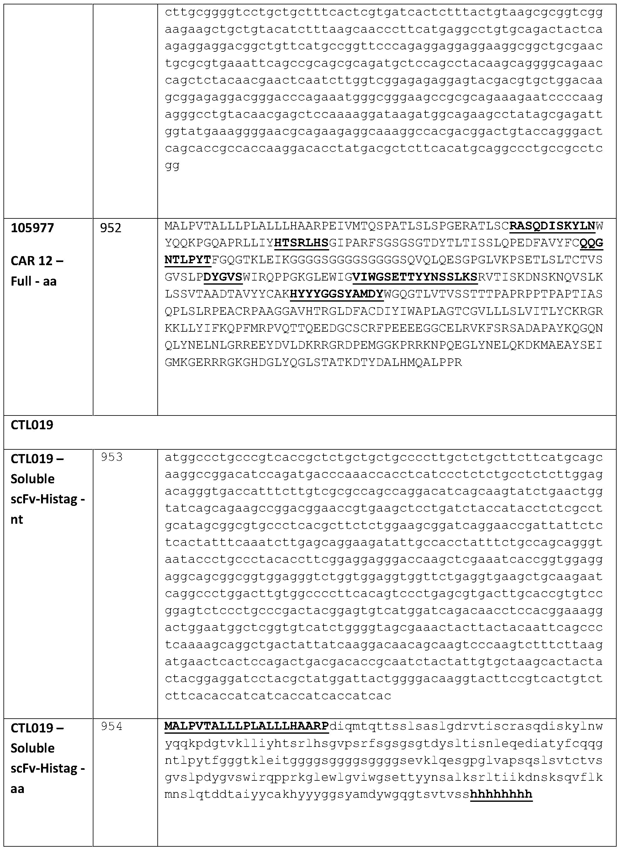 14f7 Tube Data