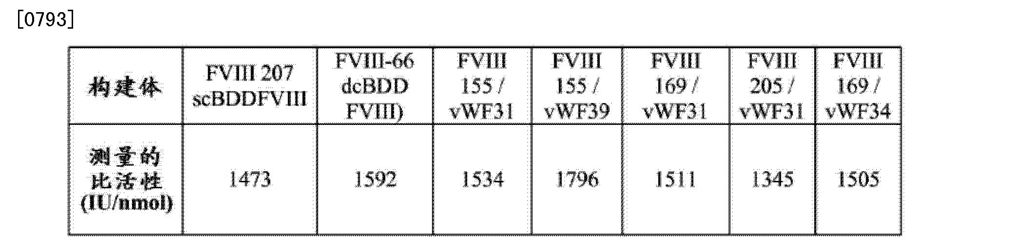 Figure CN104661674AD01772