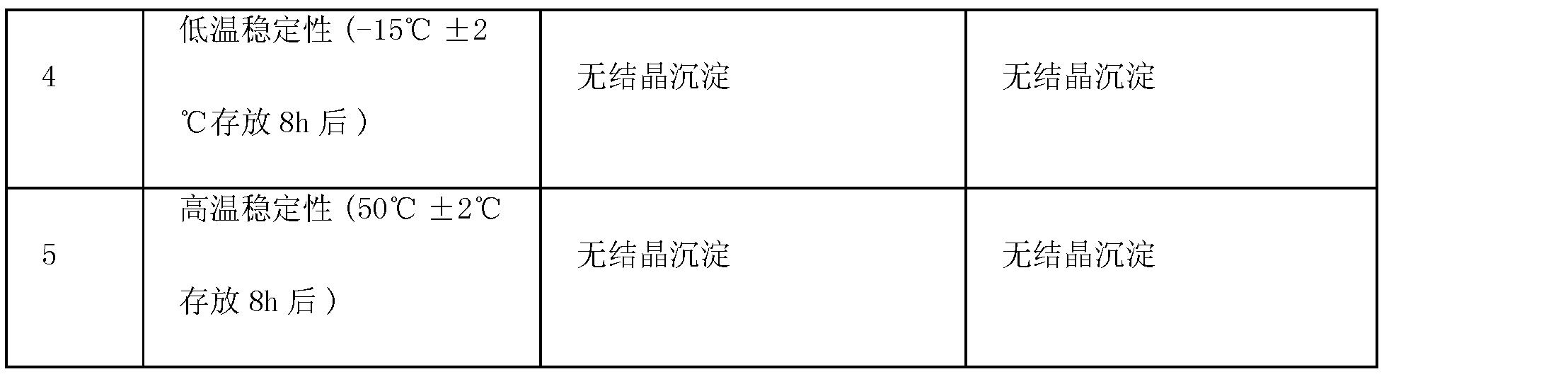 Figure CN101831360BD00061