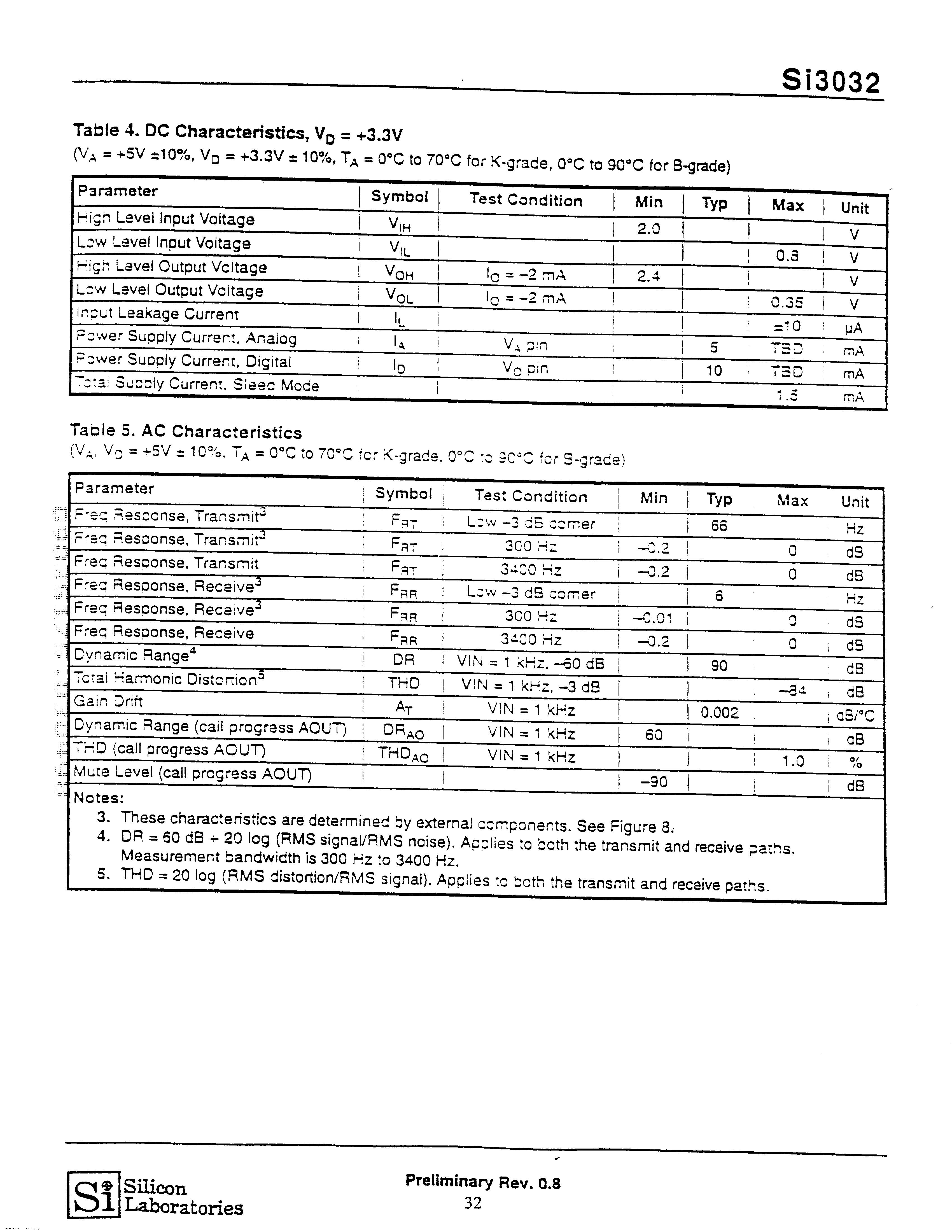 Figure US06385235-20020507-P00003