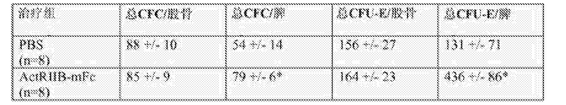 Figure CN103987403BD00502