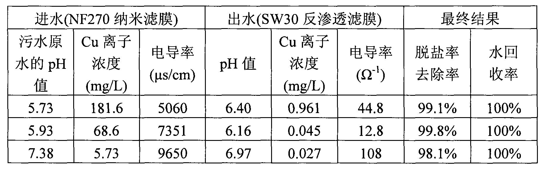 Figure CN101987765BD00091