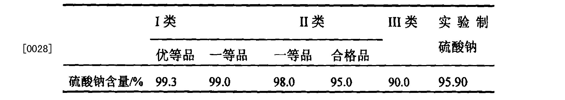 Figure CN103979730AD00051