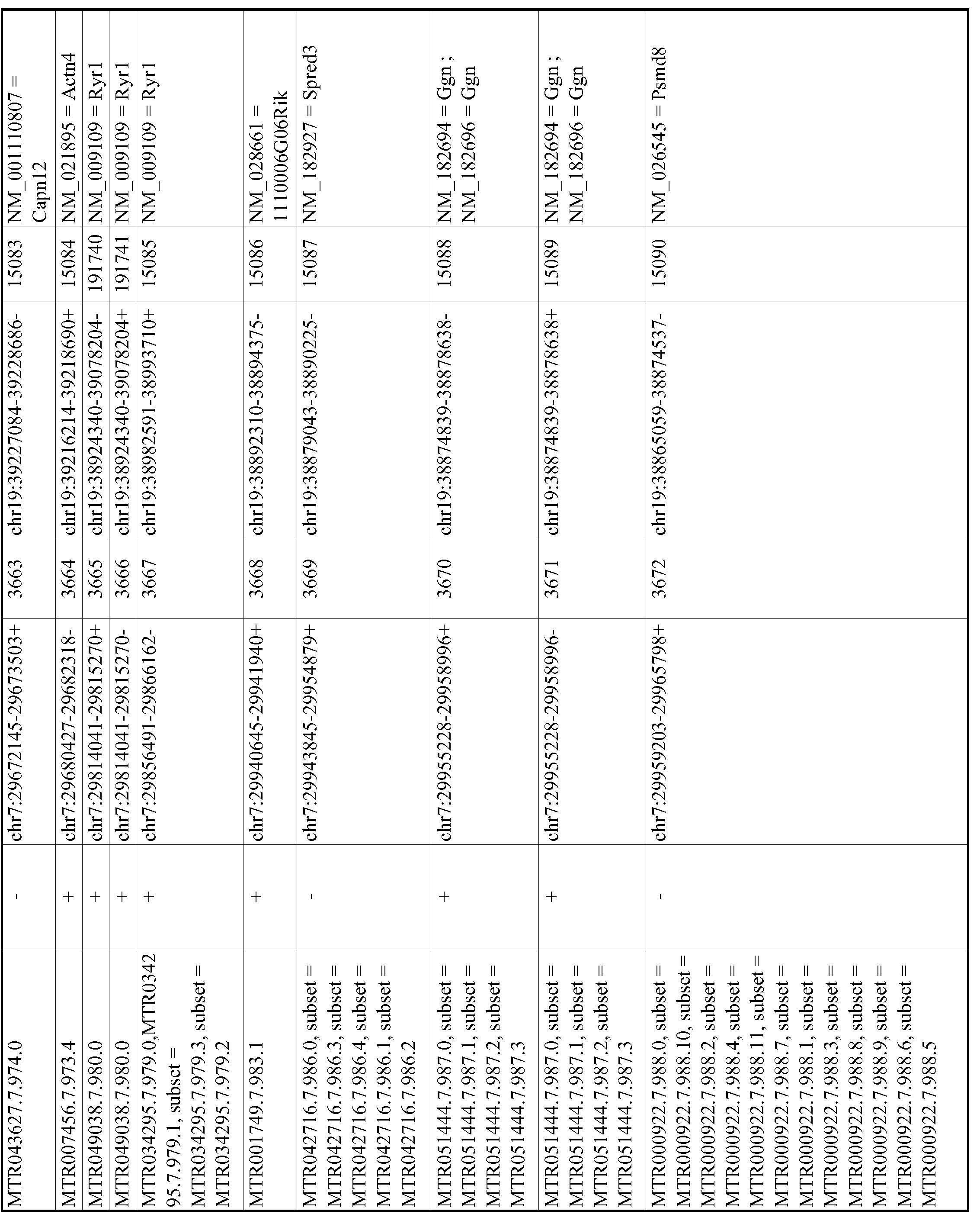 Figure imgf000707_0001
