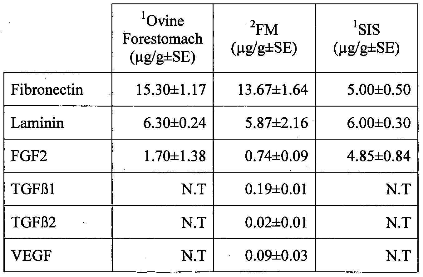 Figure imgf000050_0001