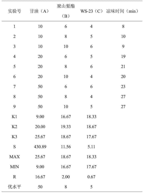 Figure CN105326651AD00061