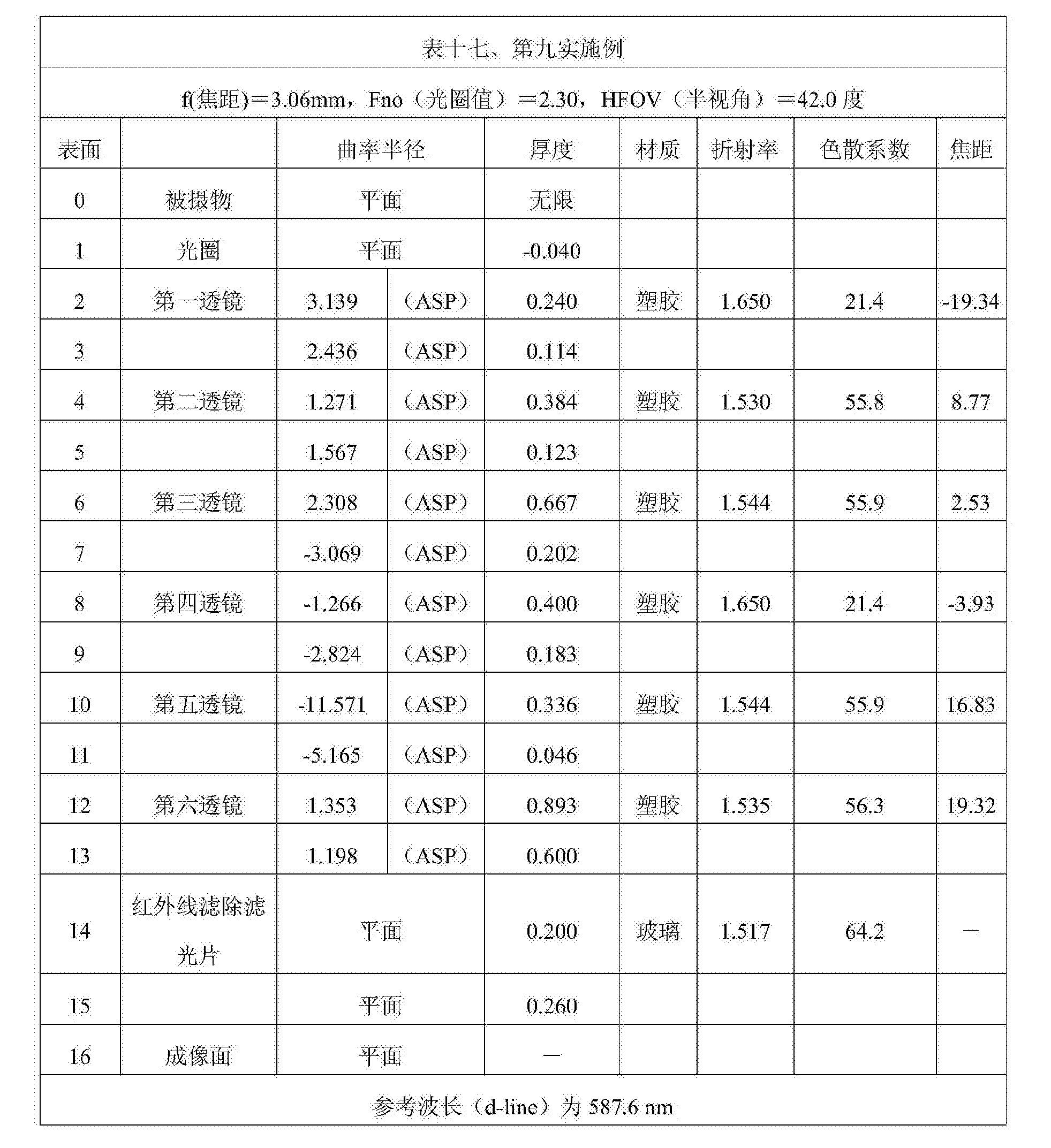 Figure CN104808316BD00341