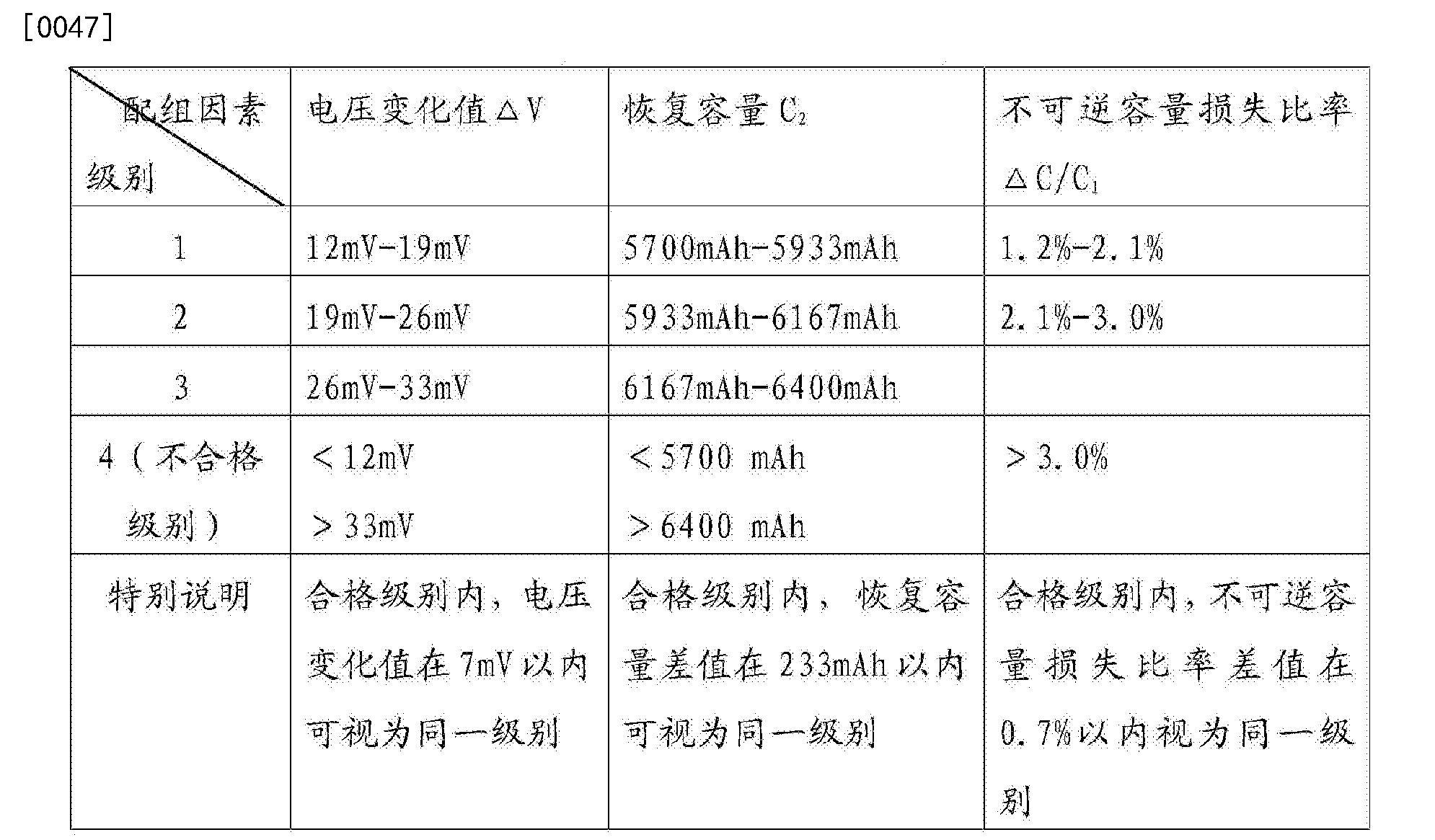 Figure CN103579700BD00061