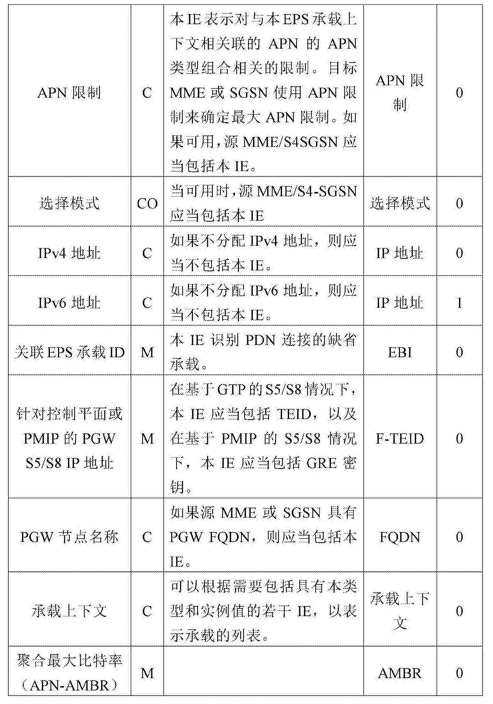 Figure CN103229546BD00471